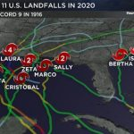 2020 Hurricane Season—Ain't Over 'Til It's Over!