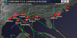 Read more about the article 2020 Hurricane Season—Ain't Over 'Til It's Over!
